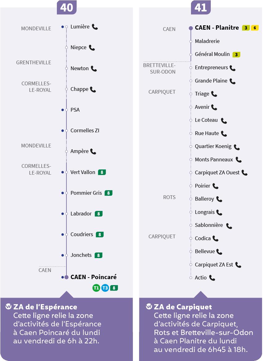 Thermos Lignes 40 et 41